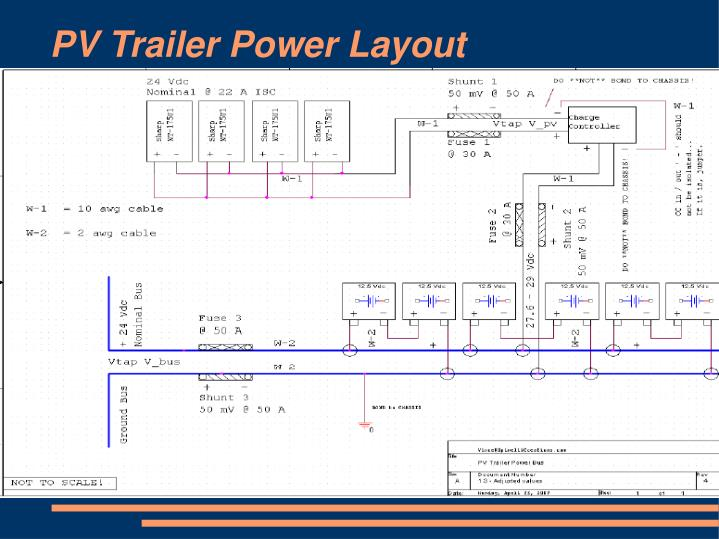 PV Trailer Power Layout