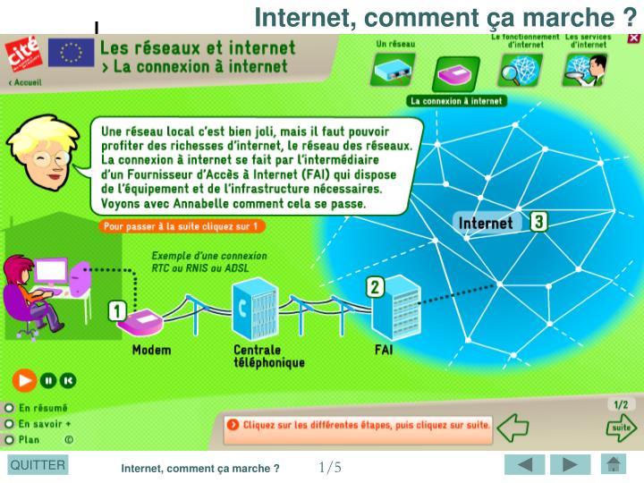 Internet, comment ça marche ?