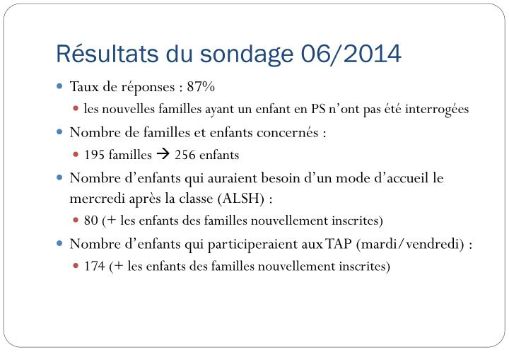 Résultats du sondage 06/2014