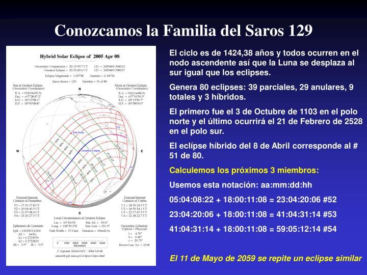Conozcamos la Familia del Saros 129