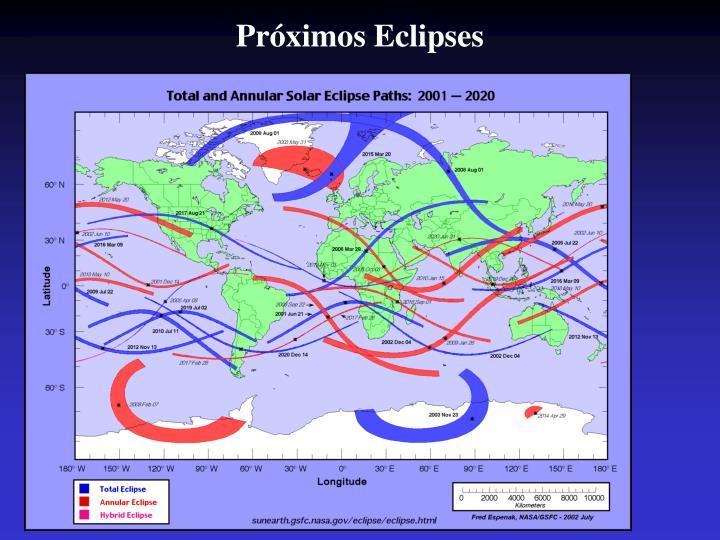 Próximos Eclipses