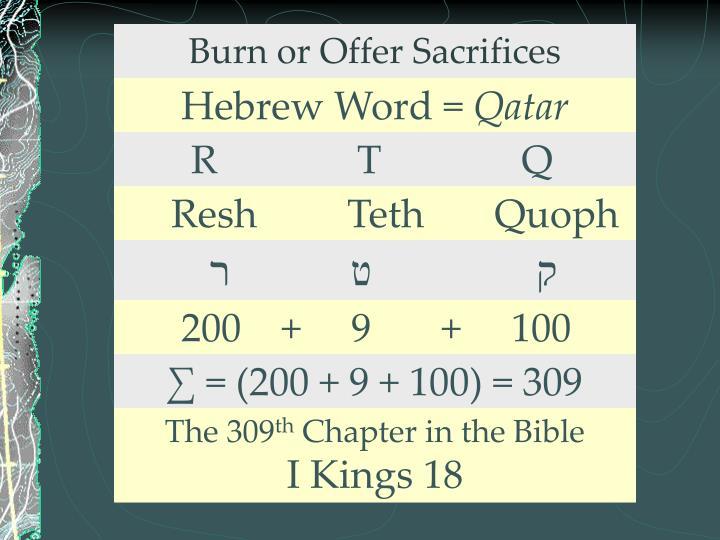 Burn or Offer Sacrifices