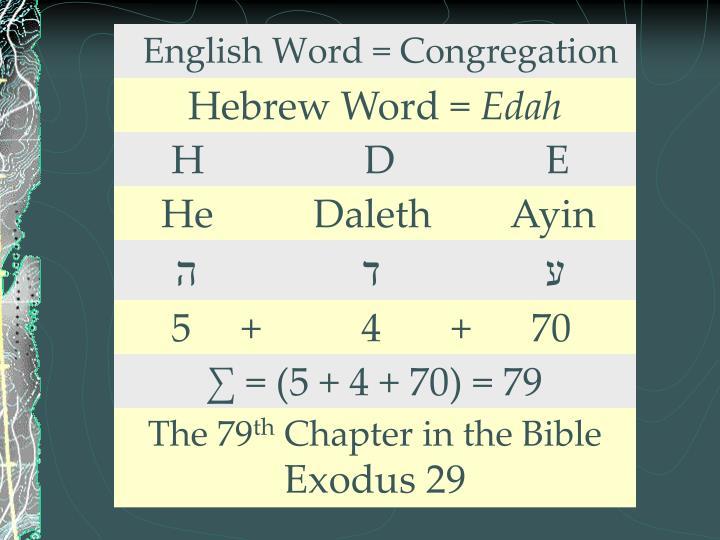 English Word = Congregation