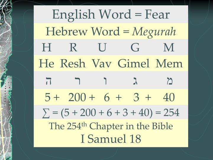 English Word = Fear