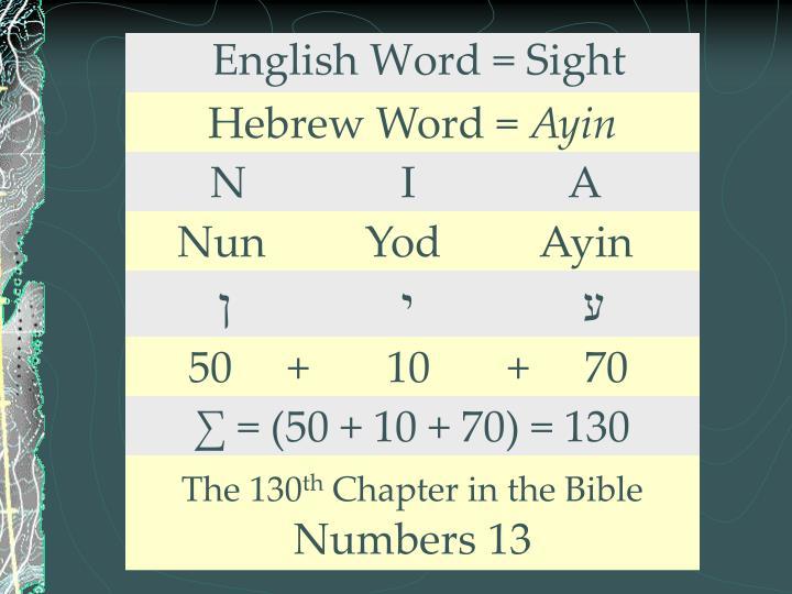 English Word = Sight