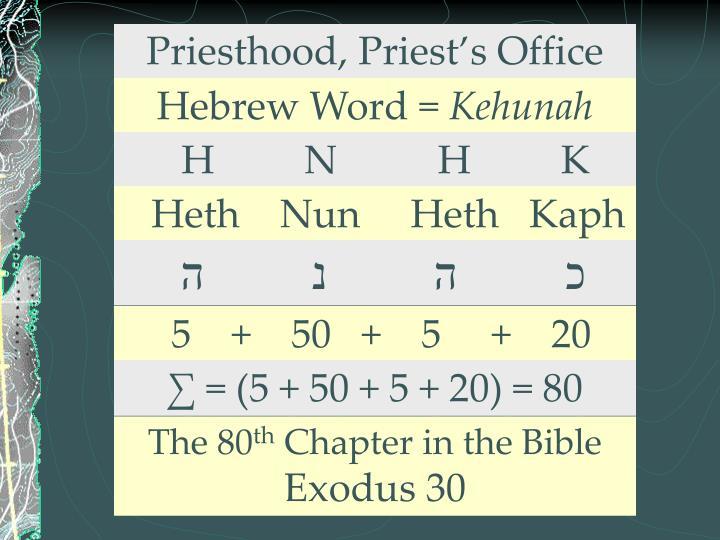Priesthood, Priest's Office