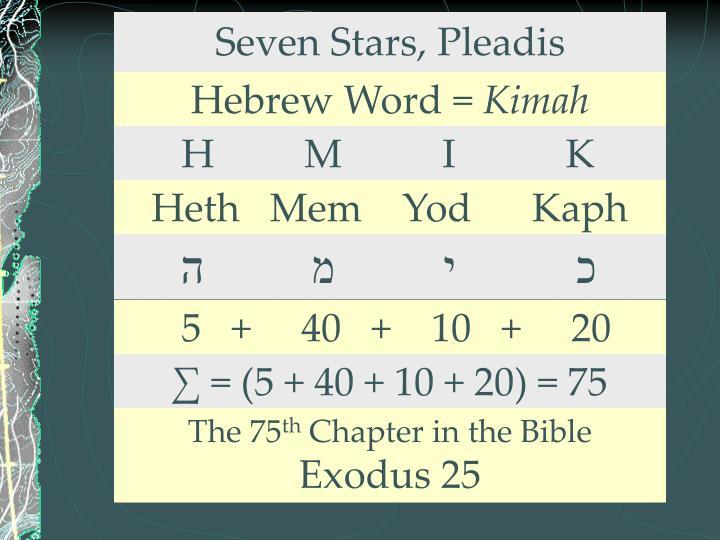 Seven Stars, Pleadis