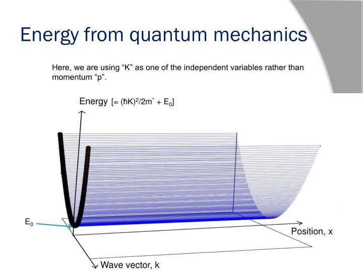 Energy from quantum mechanics