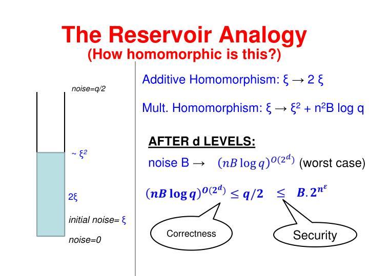 The Reservoir Analogy