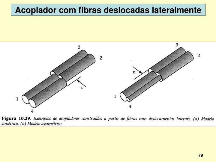 Acoplador com fibras deslocadas lateralmente