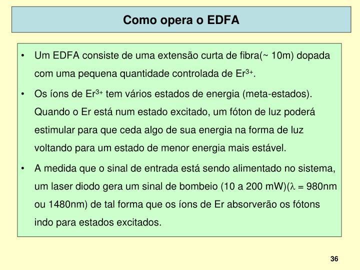 Como opera o EDFA