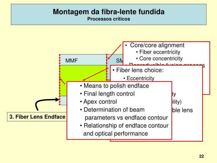 Core/core alignment