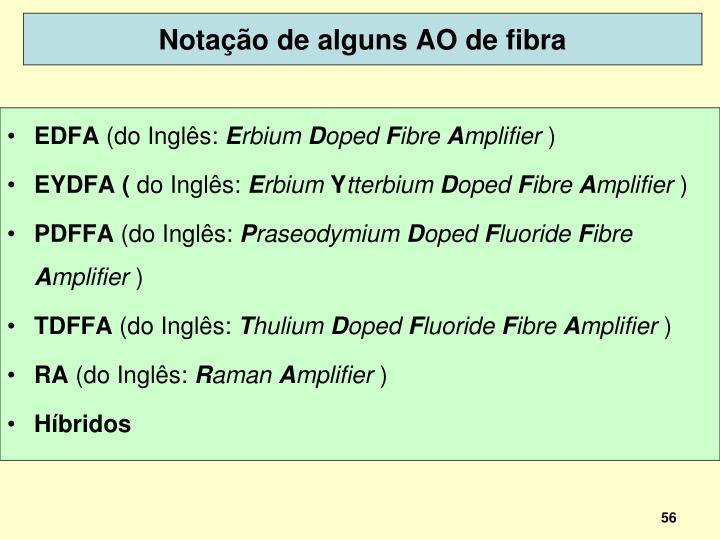 Notação de alguns AO de fibra