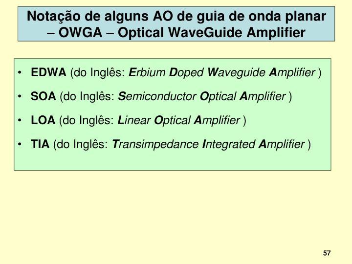 Notação de alguns AO de guia de onda planar – OWGA – Optical WaveGuide Amplifier