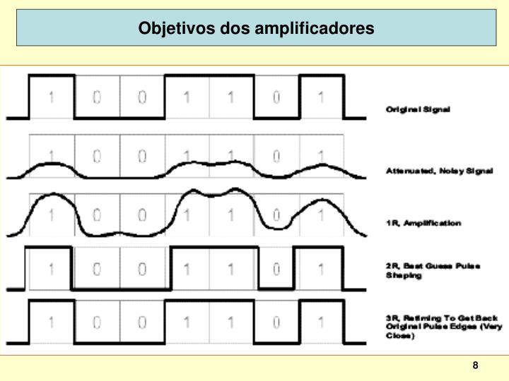 Objetivos dos amplificadores