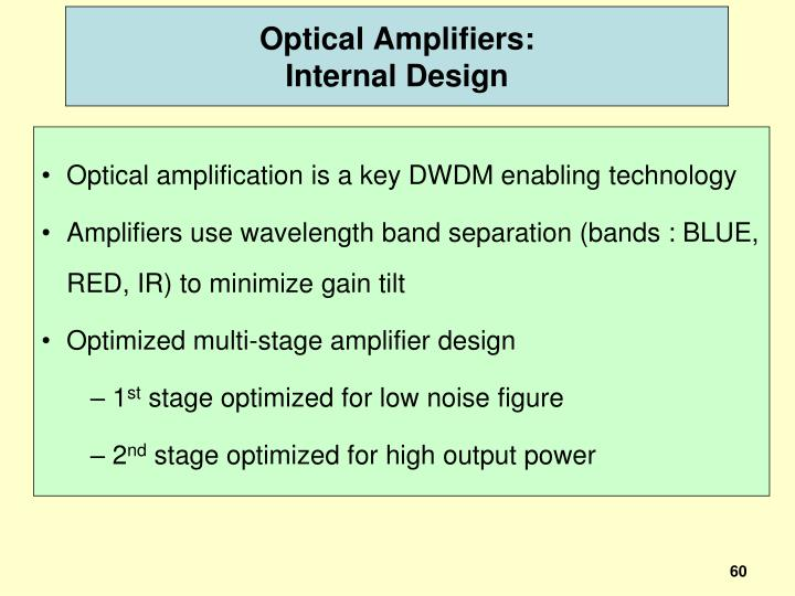 Optical Amplifiers: