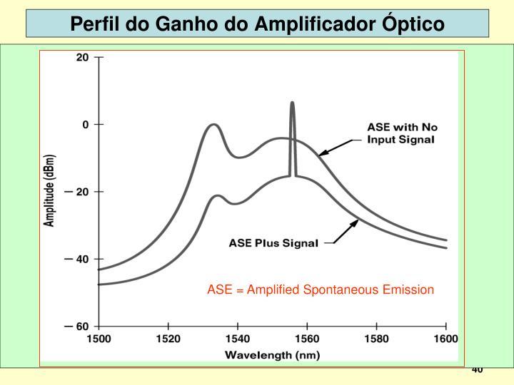 Perfil do Ganho do Amplificador Óptico