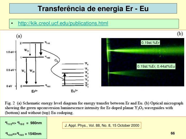 Transferência de energia Er - Eu