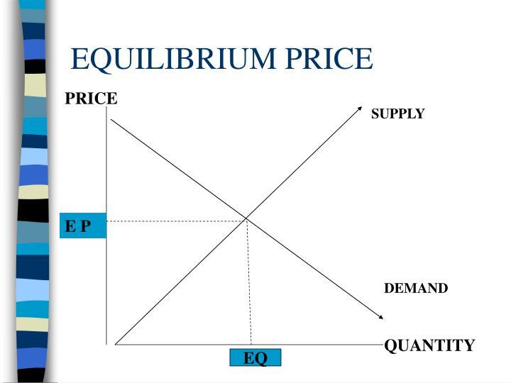EQUILIBRIUM PRICE