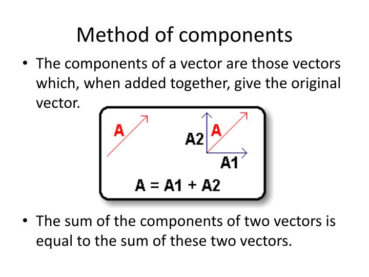 Method of components