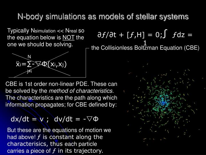 N-body simulations as models of stellar systems