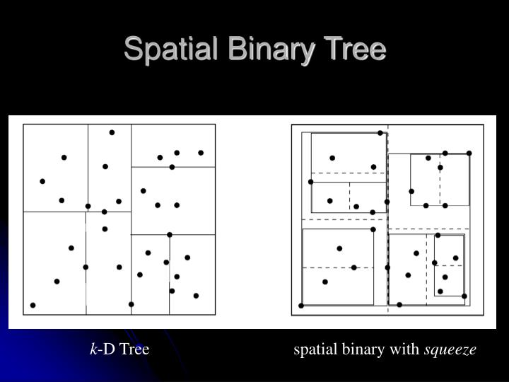Spatial Binary Tree