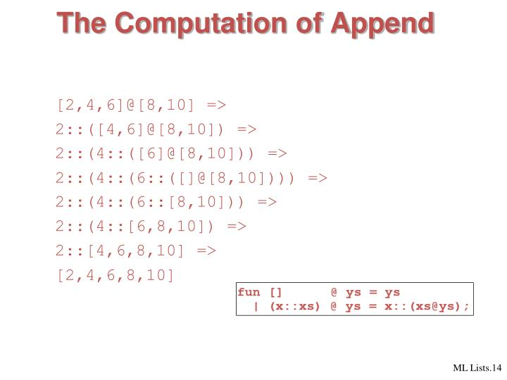 The Computation of Append