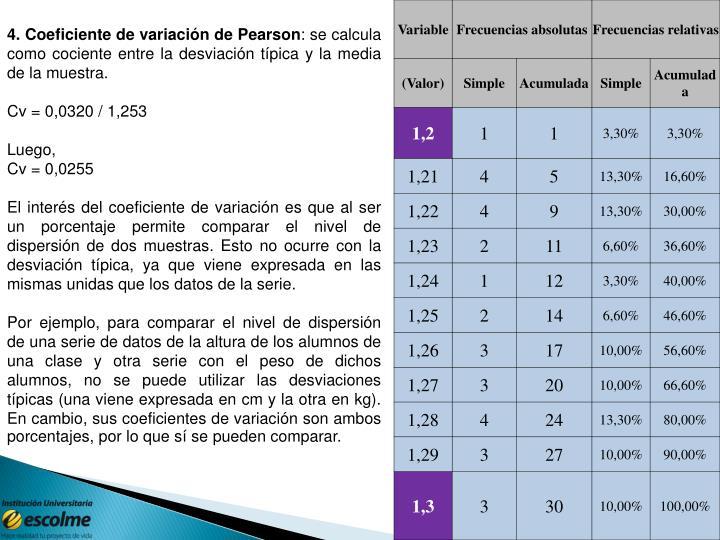 4. Coeficiente de variación de Pearson