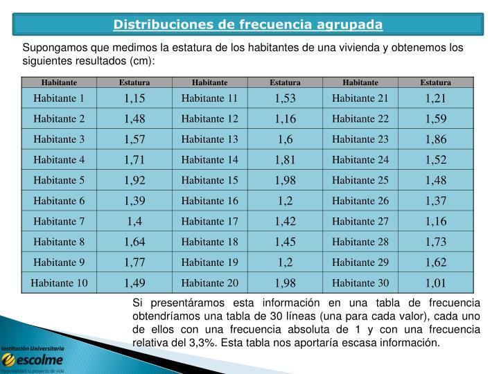 Distribuciones de frecuencia agrupada