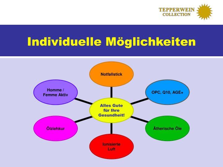 Individuelle Möglichkeiten