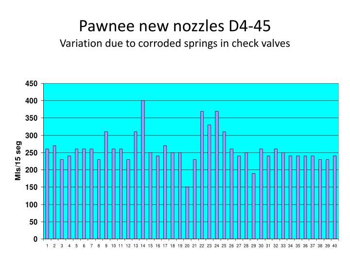 Pawnee new nozzles D4-45