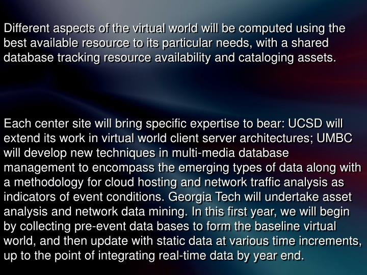 Different aspects of the virtual world will be computed using the best available resource to its particular needs, with a shared database tracking resource availability and cataloging assets.