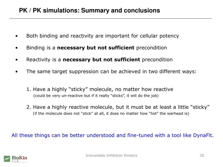 PK / PK simulations: Summary and conclusions