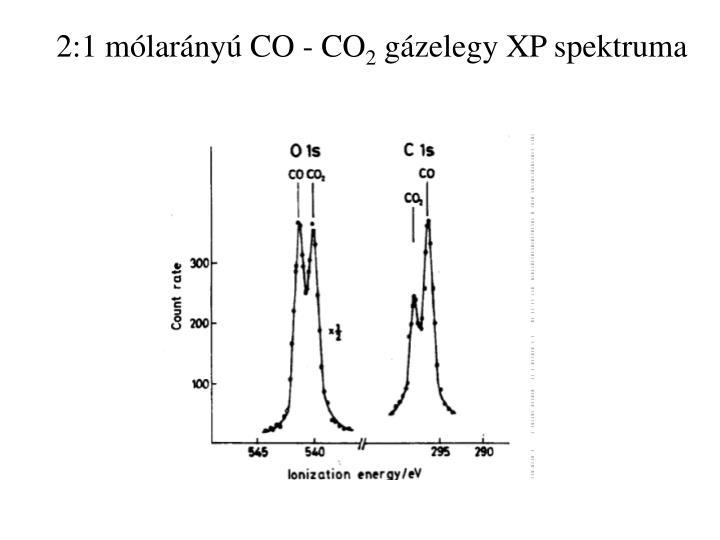2:1 mólarányú CO - CO