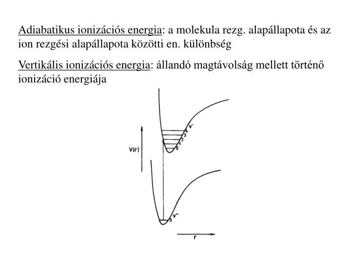 Adiabatikus ionizációs energia