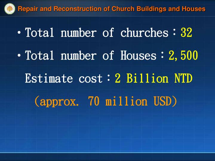Repair and Reconstruction of Church Buildings and Houses