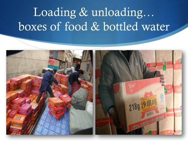 Loading & unloading…