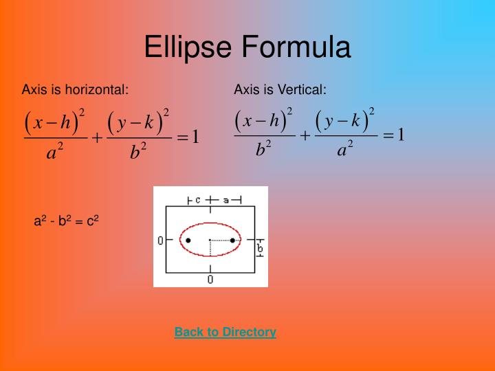 Ellipse Formula