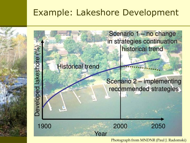 Example: Lakeshore Development