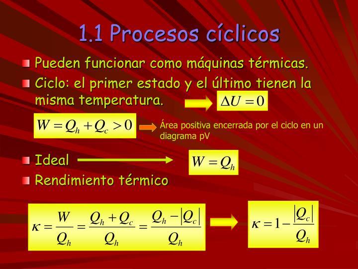 1.1 Procesos cíclicos