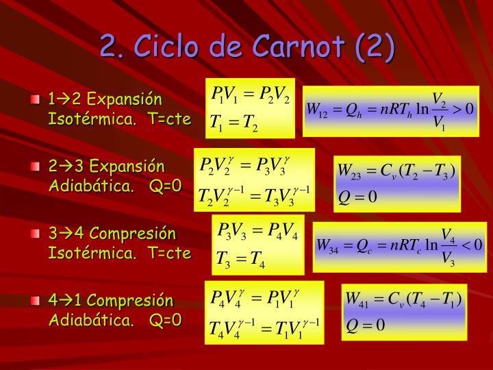 2. Ciclo de Carnot (2)