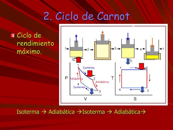 2. Ciclo de Carnot