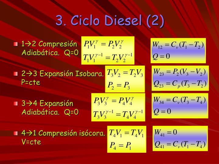 3. Ciclo Diesel (2)