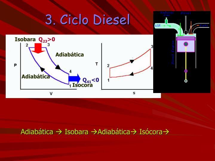 3. Ciclo Diesel