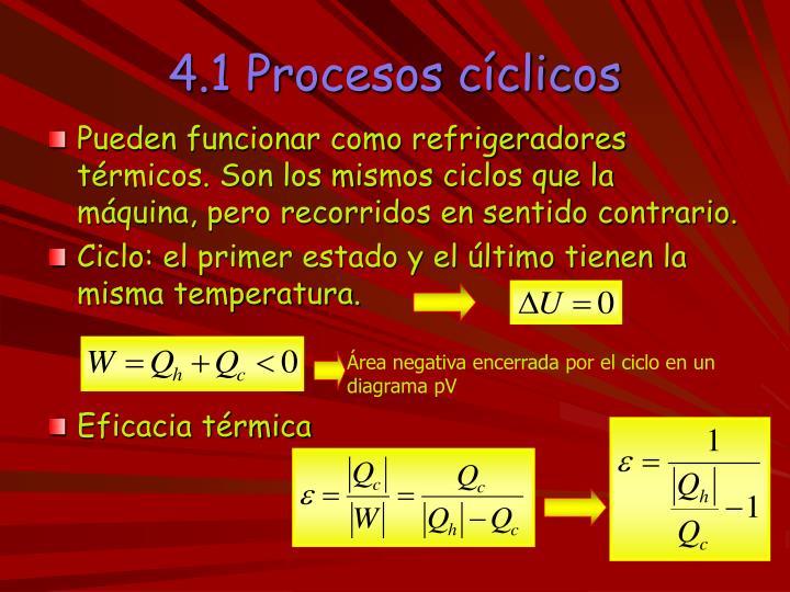 4.1 Procesos cíclicos