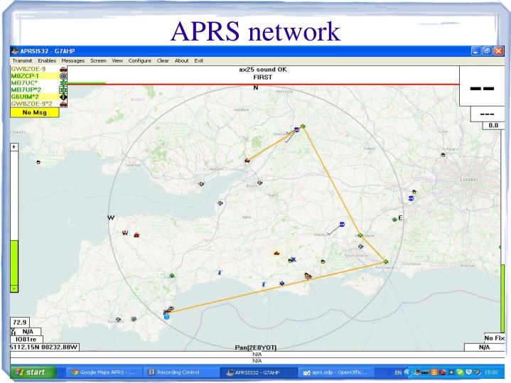 APRS network