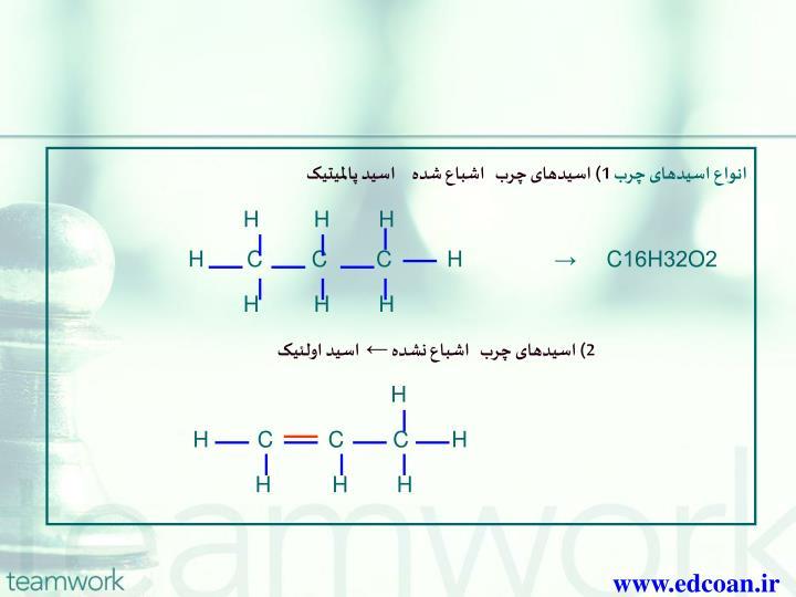 انواع اسیدهای چرب