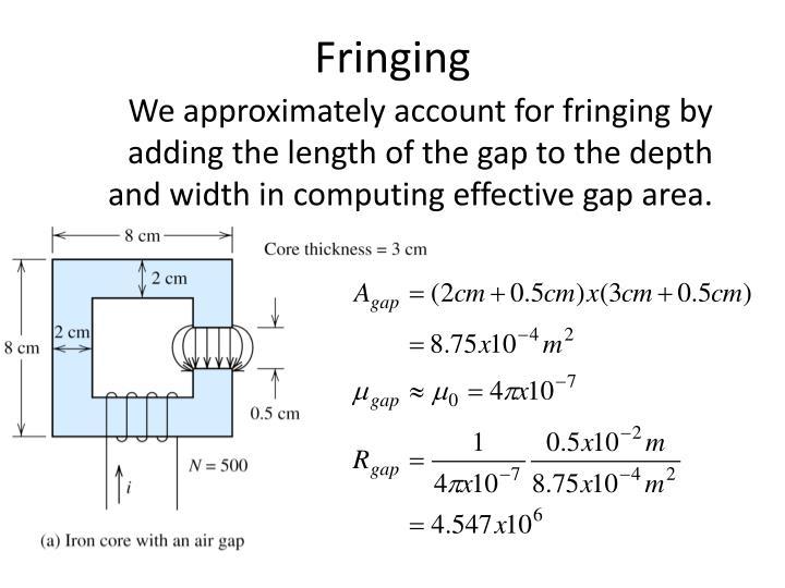 Fringing