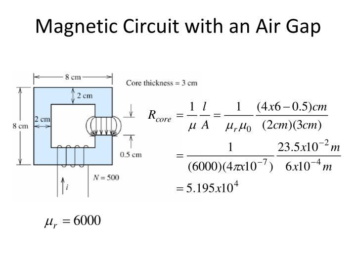 Magnetic Circuit with an Air Gap