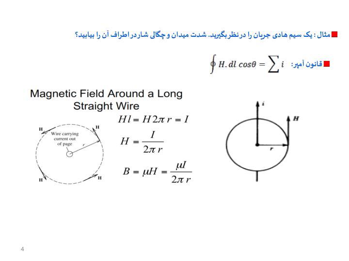 مثال : یک سیم هادی جریان را در نظر بگیرید. شدت میدان و چگالی شار در اطراف آن را بیابید؟